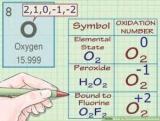 Оксиген виявляє позитивний ступінь окиснення в з'єднанні з чим?