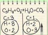 Як розставляти коефіцієнти в хімічних рівняннях? Хімічні рівняння